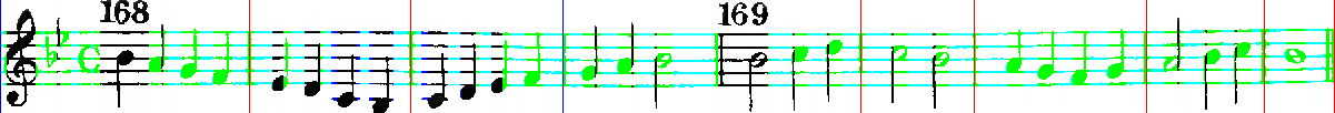 illustrating line splits (annotation)